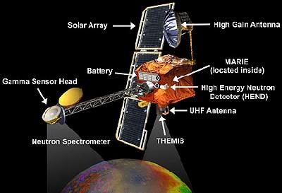 mars odyssey rover - photo #12