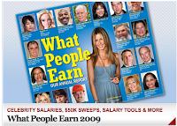 celebrity salaries