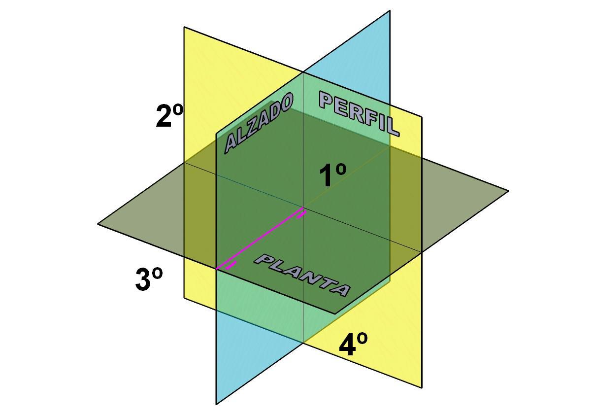 El sistema di drico elementos punto recta y plano for Plano de planta dibujo tecnico