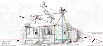 Art plein air dessin d une maison en perspective maison ancestrale parc de la visitation - Dessin en perspective d une maison ...
