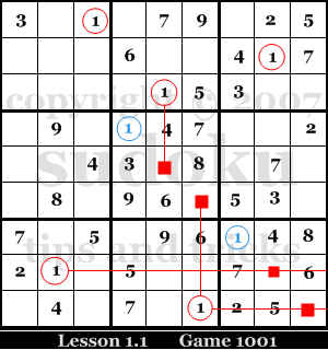 Sudoku Lesson 1.1: Good Mental Sweep