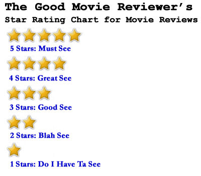 Movie Rating Chart: Must See - 5 Stars, Great See - 4 Stars, Good See - 3 Stars, Blah See - 2 Stars, Do I Have to See - 1 Star