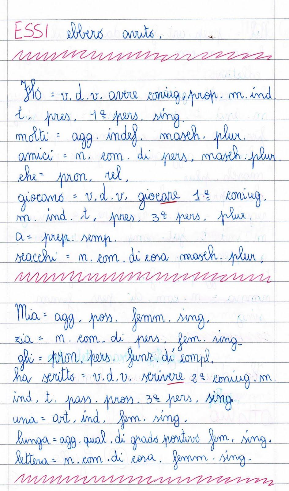 Verifica di italiano differenze tra che congiunzione e pronome relativo analisi grammaticale - Diversi analisi grammaticale ...