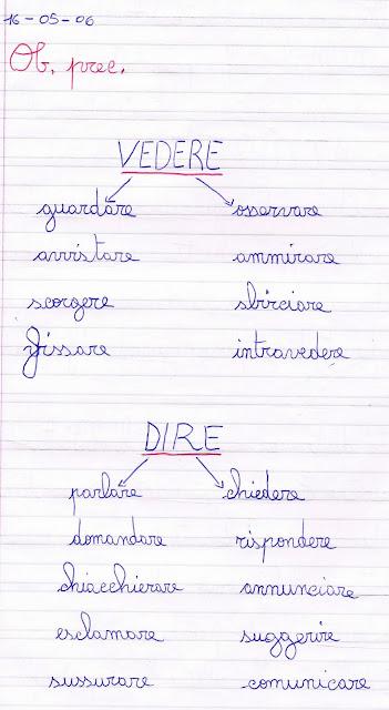 i verbi: i sinonimi e i contrari. esercizi. - Piccolo Giardino Sinonimo