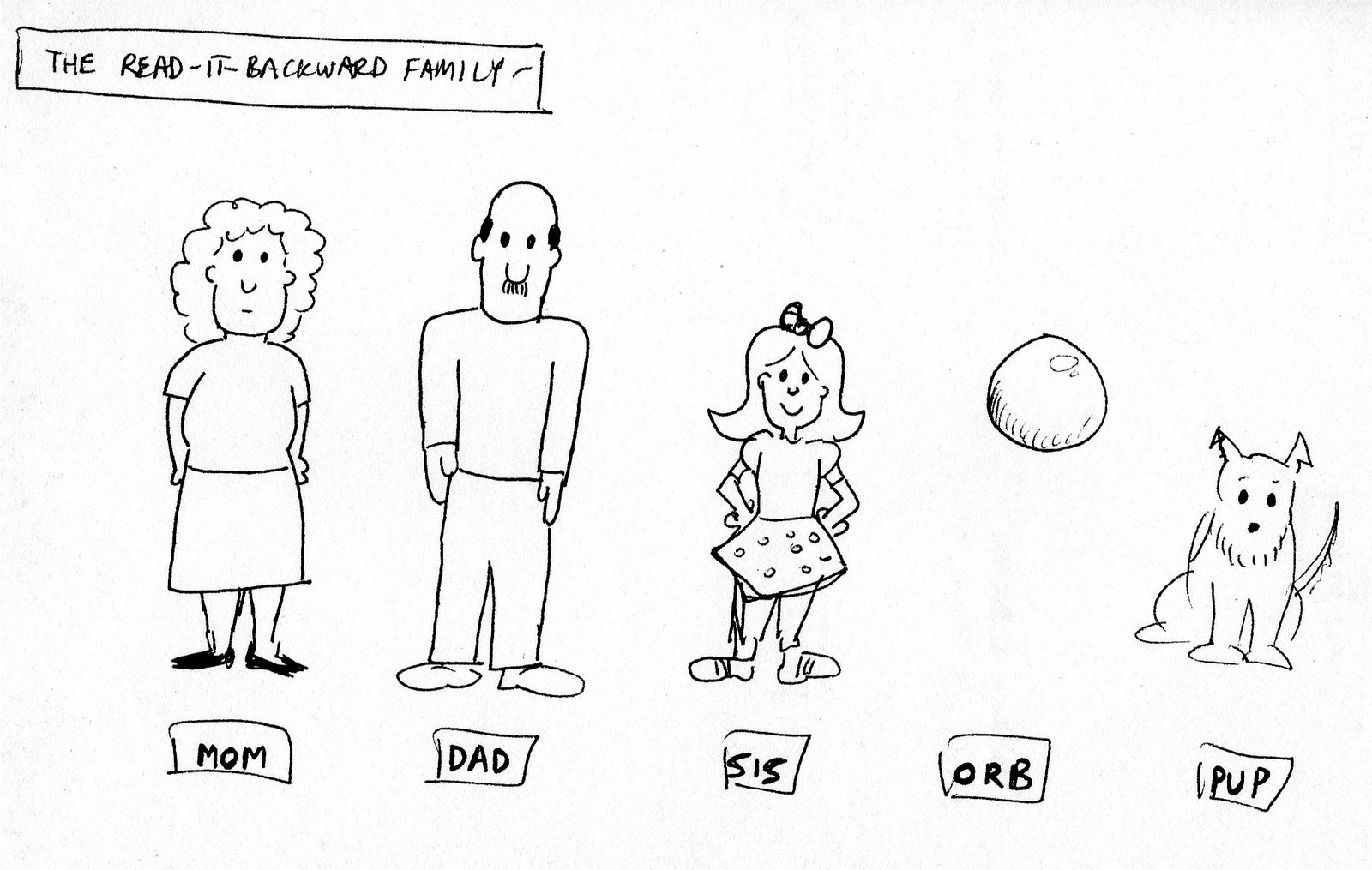 [read+backward+family]