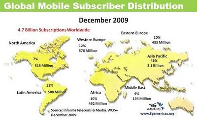 La distribution géographique des parts de marché en téléphonie mobile