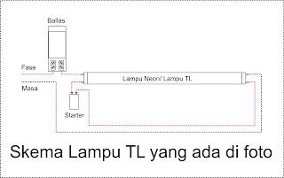 merangkai lampu neon dengan terminal listrik o2 fresh rh o2 fresh blogspot com wiring diagram lampu tl led Daftar Lumen Lampu TL