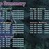 Touhou 9 - Phantasmagoria of Flower View (PC)
