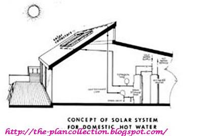 House plans house plan ideas home plans home plans ideas for Simple passive solar house plans
