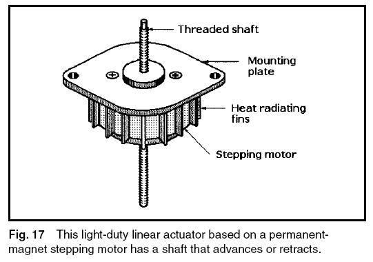 Machine design servomotors stepper motors and actuators for Threaded shaft stepper motor