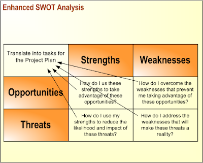 swot analysis jollibee foods corporation