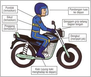 Simulasi Safety Riding