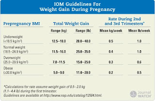 IOM guidelines