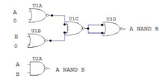 NAND gate with NAND and NOR diagram