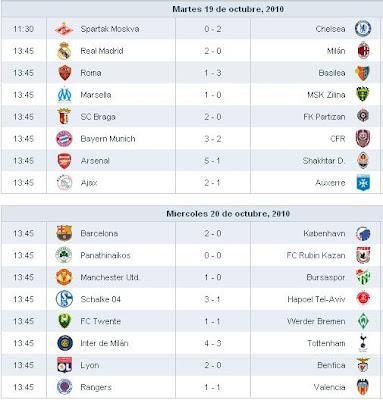 tabla resultados jornada 3 champions league