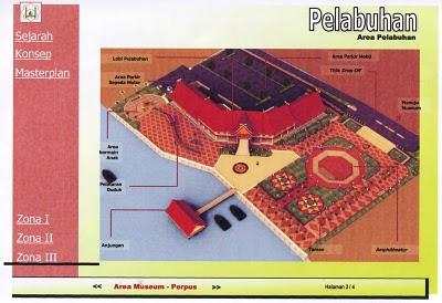Rancangan Pelabuhan Masjid Raya Pekanbaru