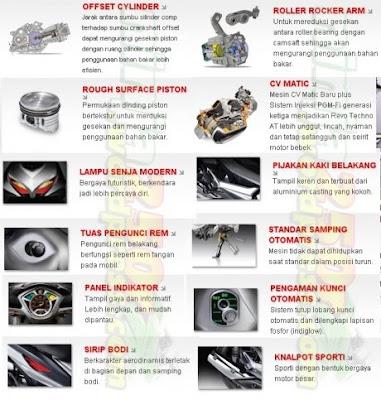 Honda Revo Techno AT, Harga+Spesifikasi