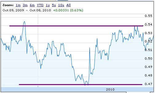 Forex japanese yen to philippine peso