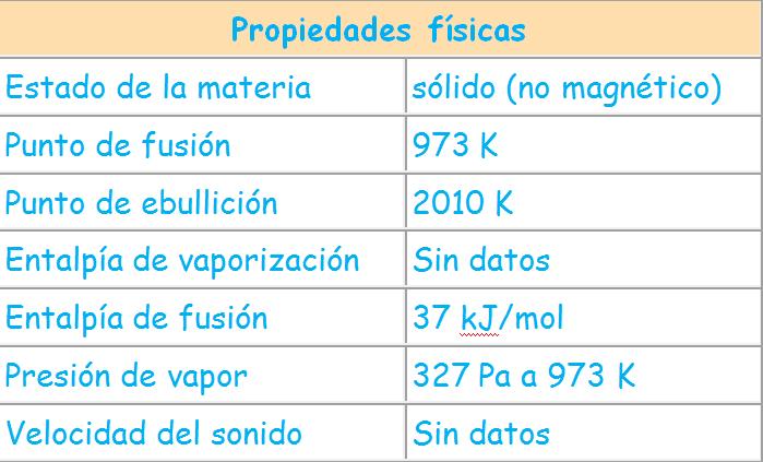 Tabla periodica familia 2 a radio es extremadamente radiactivo un milln de veces ms que el uranio su istopo ms estable ra 226 tiene un periodo de semidesintegracin de 1602 aos y urtaz Images