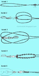 Osnovni cvorovi i vezanje Offshore-cvor-vrtilica-ribolov