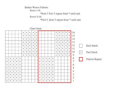 Todds Knitting Blog Basket Weave Scarf