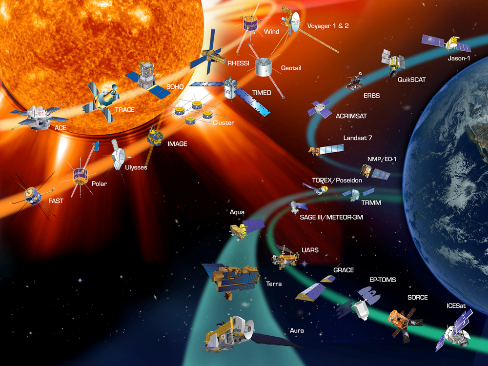 confirmado TORMENTA SOLAR estamos hasta el aca adios tecnologia