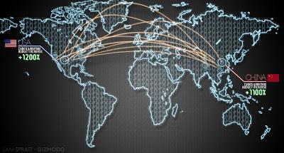 1ra. guerra mundial entre hackers (II)