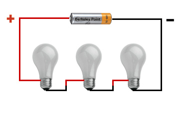 fun physics blog what is the difference between a parallel circuit rh edwardcho sph3u blogspot com