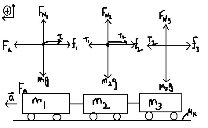 fun physics blog  newton u0026 39 s laws