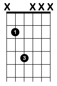 how to read guitar chord charts &
