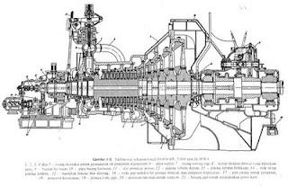 turbin2.JPG