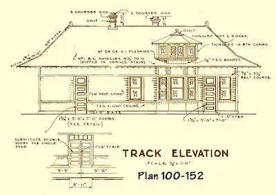 360 degree view house plans