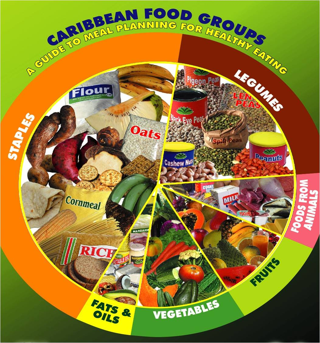 food groups chart: Six food groups used in the caribbean