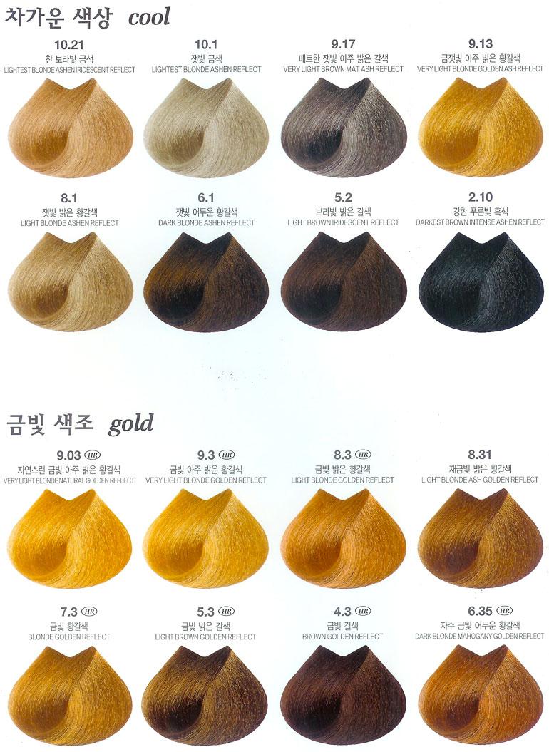 l oreal majirel colour chart pdf