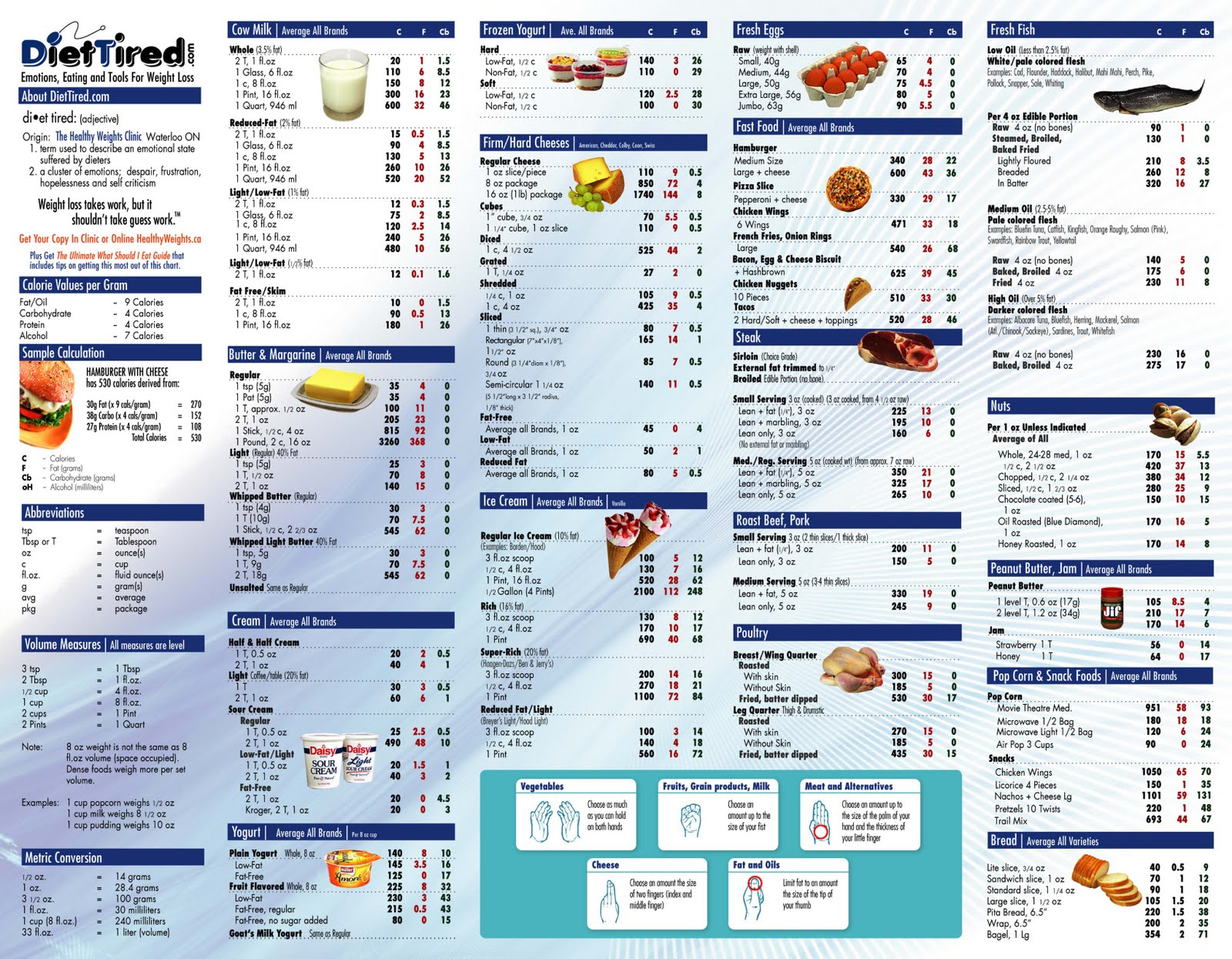 Tactueux image for printable food calorie chart pdf