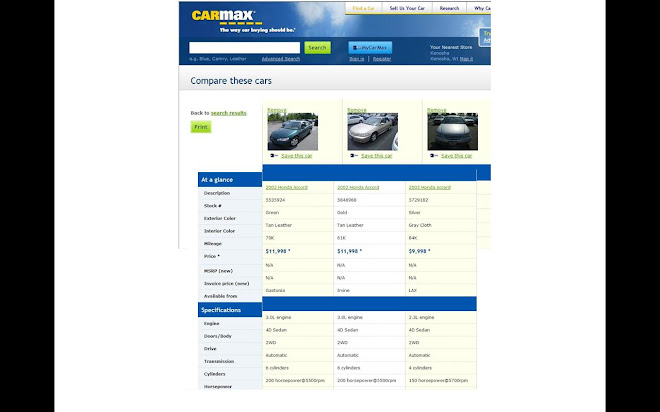 Carmax Retail Prices for 2002 Accord