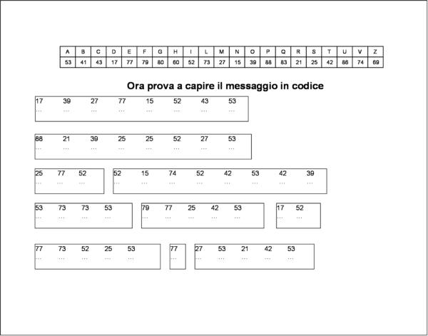 Didattica matematica scuola primaria lettura e scrittura for Linea dei numeri da stampare