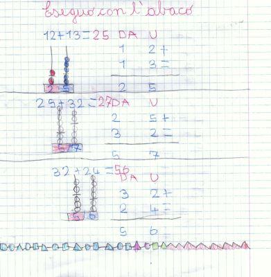 Didattica matematica scuola primaria addizioni in colonna senza cambio classe seconda - Calcolo valore catastale seconda casa ...