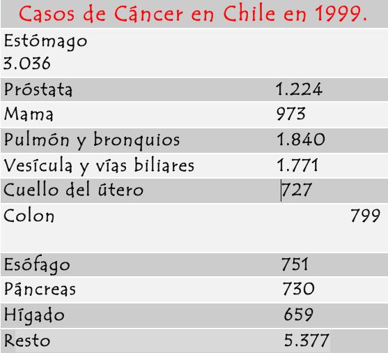 fumar asunto grasa en Badajoz