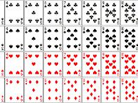 perkembangan dan sejarah kartu remi
