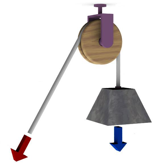 Examples of Movable Pulley http://emerging-engineeringproject.blogspot.com/2010/04/pulley.html
