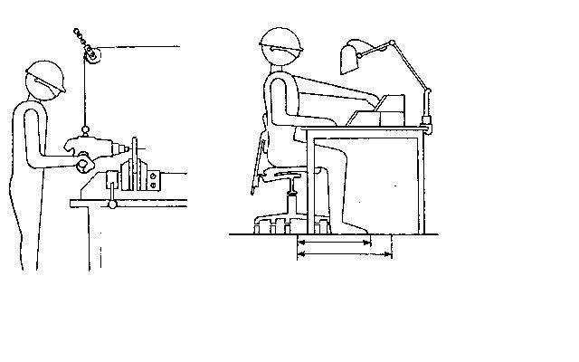 Normas de seguridad industrial y salud ocupacional la for Normas de ergonomia