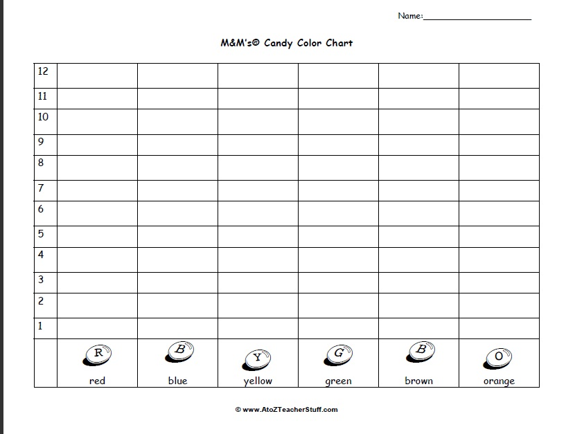 Tally And Frequency Table Worksheets : ABITLIKETHIS