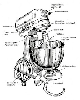 Harriet the Spy's blog: Update: Why I My KitchenAid (But You ... on pasta with kitchenaid mixer, cookies with kitchenaid mixer, cinnamon rolls with kitchenaid mixer, kitchenaid 9-speed hand mixer, making bread with vitamix, making bread with olive oil, making bread at home,