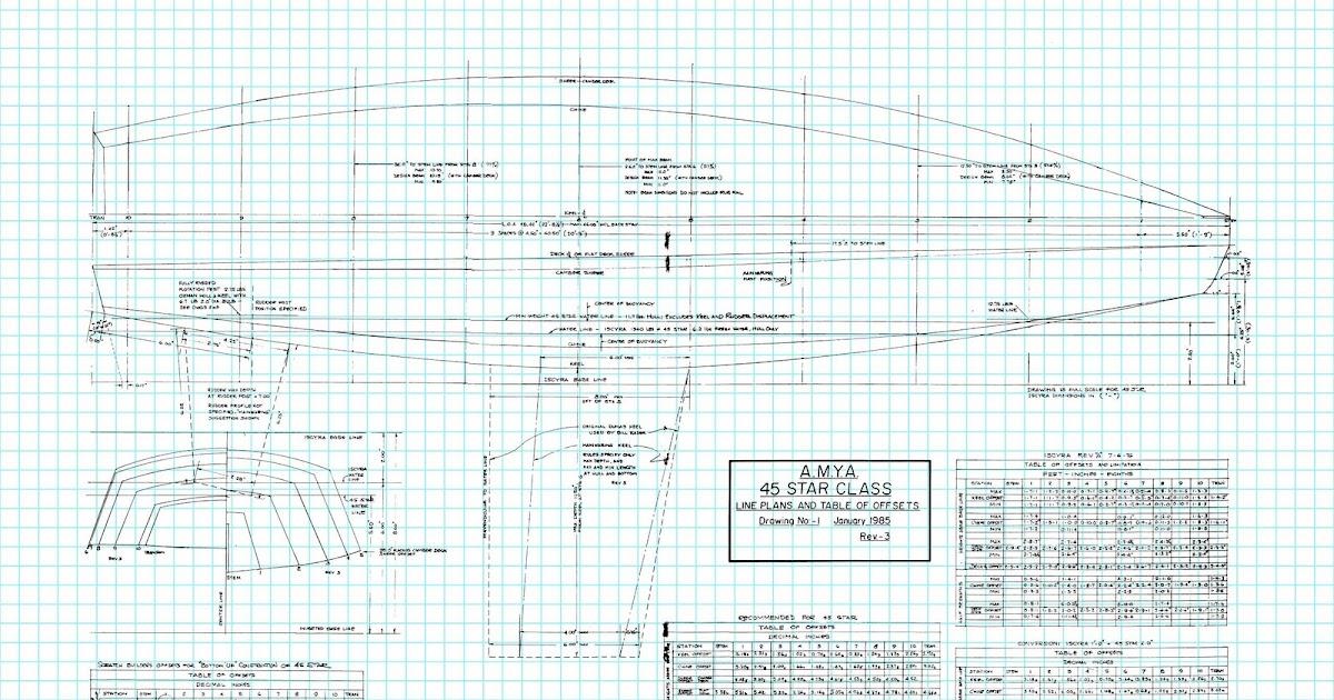 Building-Displaying-Sailing - Model Boats and Ships: Model ...