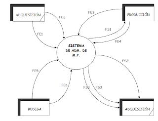 Partslist additionally Partslist moreover Partslist likewise Ford 6610 Alternator Wiring Diagram moreover Partslist. on e2 wiring harness