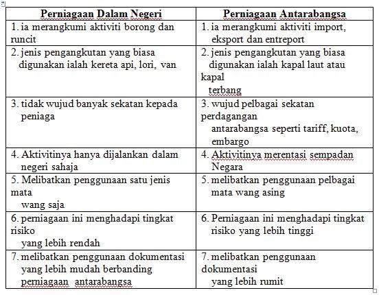 Hubungan diplomatik malaysia dan filipina dating 3