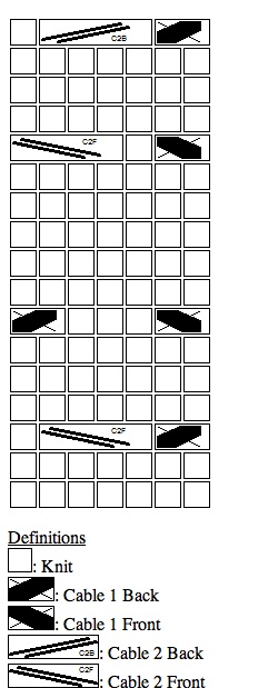 Random Knitting Pattern Generator : Random knitting chart generator pragueloop