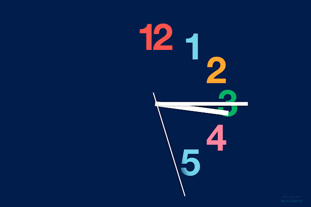 Recursos: Clock Screensaver