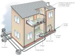Instalacion de cañerias de agua